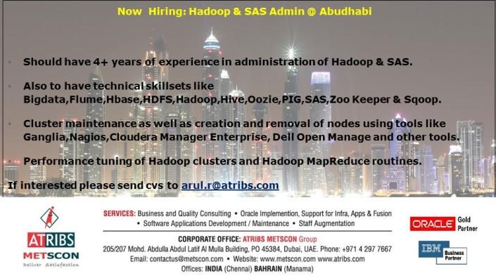 Bahrain Job Consultants In India